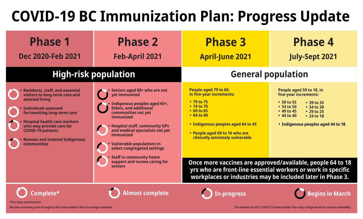 For Mayors_C19-Immuniz-Update-Graphic_169_0228